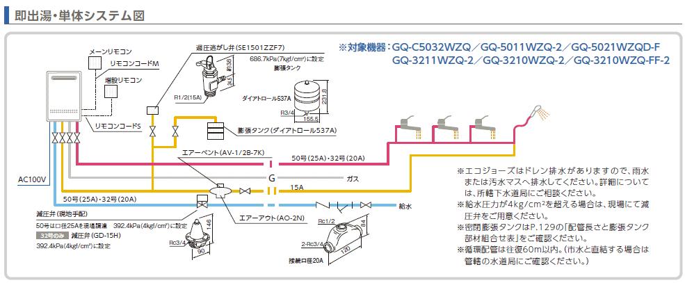 即出湯システム概念図GQ-3211WXQ 後継機種:GQ-3211WZQ-2