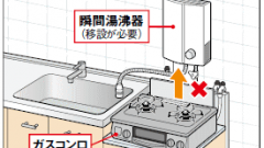 小型湯沸し器のコンロ直上設置禁止の意味と対応方法について